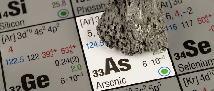 Treating arsenic in drinking water